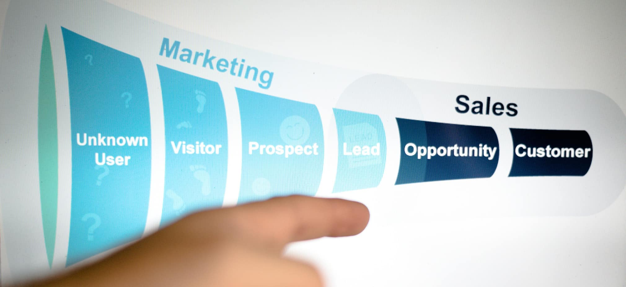 How to Market Your Business Using the Sales Funnel